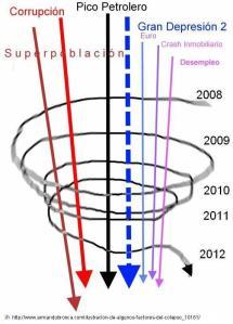 espiral_descendente3